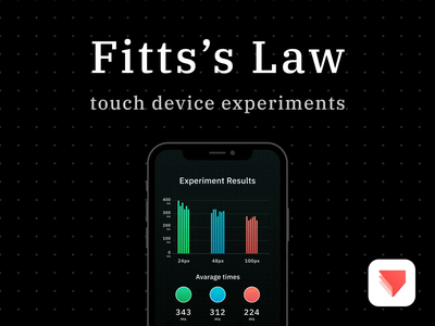 Fitts's Law touch device experiments fitts law protopie5.0 animation app clean dailyui flat illustration ios minimal mobile simple typogaphy ui ux vector design