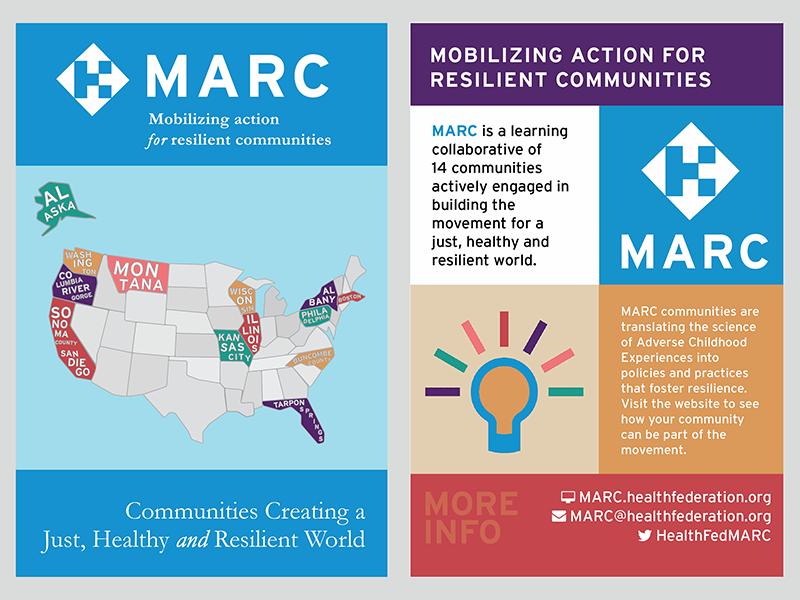 MARC postcard communities initiative print blue map icons marc postcard non-profit healthcare