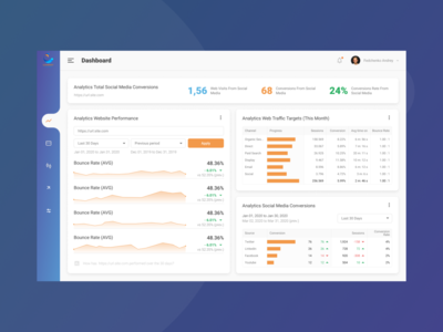Web and Social Dashboard