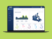 Analytics Dashboard for Medical Patients