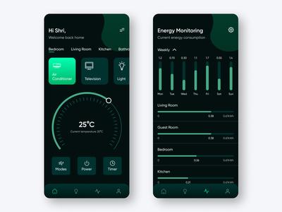Home automation concept UI