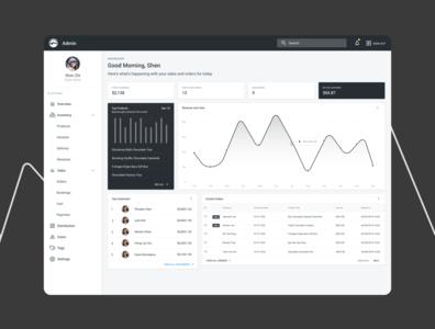 Dashboard Analytics & Reporting