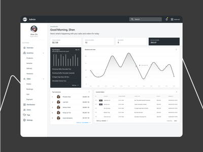 Dashboard Analytics & Reporting