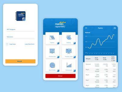 Mandiri raportMu Mobile app