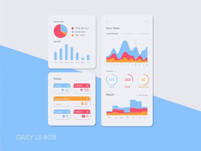 Analytics Chart - Daily UI#018 vector screen app dailyui 018 statistics diagrams analytics chart dailyui design ui