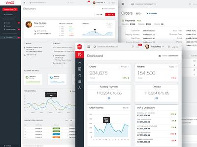 Coca-Cola on TradeDepot Platform product cocacola bootstrap web panel online dashboard profile trade ecommerce design ui