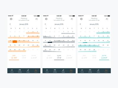 Calendar Graph concept calendar graph data