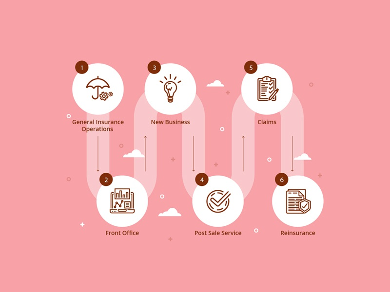 Static-Insurance Process vector minimal design illustration