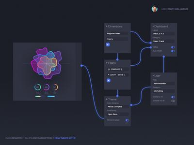 Chart Engine - Ultra Dashboards