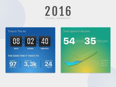 2016 Travel Summary - Part 2