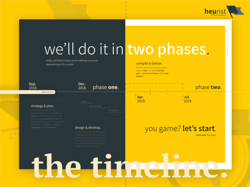 Project Proposal - Timeline agency flat minimal illustration branding agency heurist - the brand developers heurist timeline proposal project