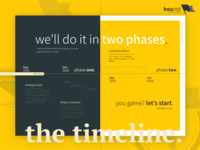 Project Proposal - Timeline