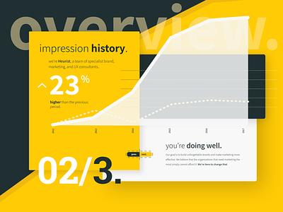 Impression History/Statistics dashboard design dashboard ux interace web ux web ux-ui experience design clean chart app analytics timeline graph flat ui illustration minimal heurist