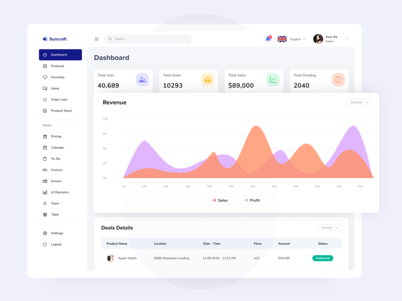Admin Dashboard Design Concept website webpage webdesign web ux userinterface uiwebdesign uidesign ui typography minimalistic minimal layout page landing interface designer design