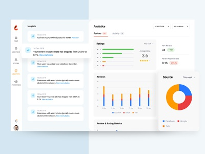 Analytics insights icon color minimal concept analytics dashboard analytics chart charts graphs simple ui clean ux design analytics