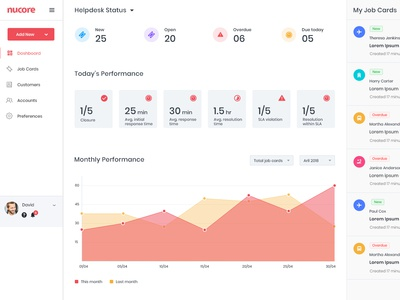 TravelDesk Dashboard web simple customer relationship management travel photoshop red color icon minimal typography clean ui design help desk crm customerservice admin ux dashbaord travel agency