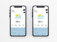 Weather App Mobile UI weather mobie flat app ui design