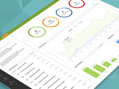 Dashboard (Update) dashboard ui user interface minimal graph charts