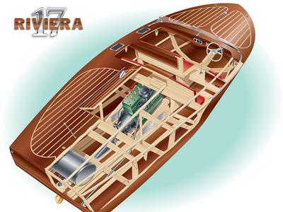 Riviera 17