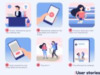 Offbucket mobile app: User stories (UX)