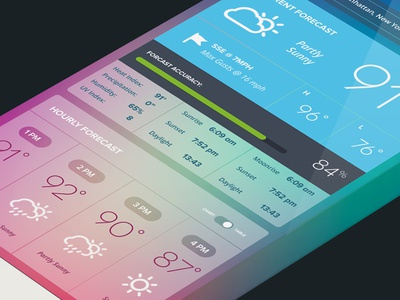 Another Weather App...Mobile Version