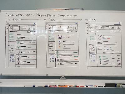 Low Fidelity Wireframe White-boarding 🖍️🖍️🖍️ whiteboard product design mvp platform data lean ux ui ux design analytics dashboard design process saas app ui design ux desig uxui low fidelity sketch wireframes