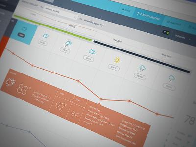 Weather Analytics App
