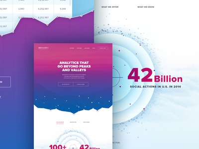 Analytics Landing Page data graph dashboard home page chart website clean design modern ui landing page ux