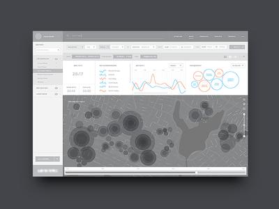 Analytics Dashboard Wireframes