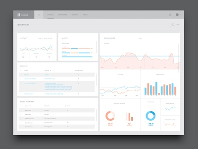 Dashboard Wireframes analytics design ux ui data product clean admin graphs chart app dashboard