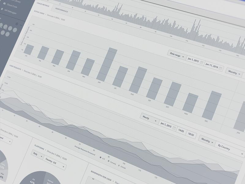 Analytics Dashboard wireframe ui ux data metrics interface grid graph form dashboard chart analytics