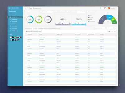 Admin Panel UI panel graph clean analytics ux ui product app admin data dashboard chart