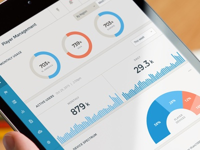 Responsive Analytics Dashboard dashboard web app chart graphs admin clean product modern ui ux design analytics responsive
