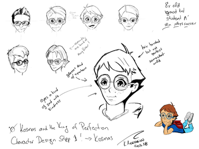 Character Design of Kosmas (Face) Part 1