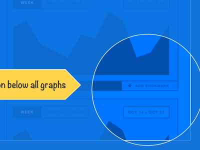 Bookmarking Graphs graph chart visualization bookmark wireframe blueprint