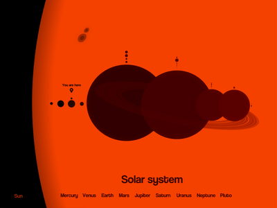 Solar system 3D b4w diagram infographic cosmos sketchfab saturn 3d planet mars sun space
