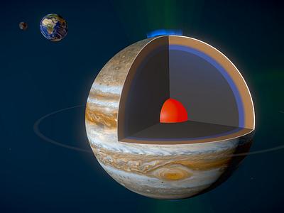 Jupiter 3D diagram aurora realtime blender sketchfab 3d space magnetic astronomy planet jupiter solarsystem