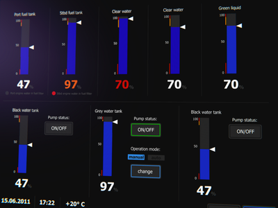 Tanks screen ui ux levels gauge screen gui
