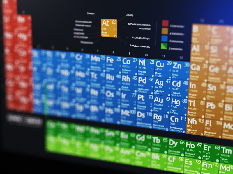 Periodic table element chemical chemistry periodic table table