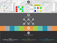 Logic Games: Brand Creation Process