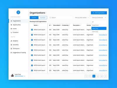 enterprise dashboard pagination filter dropdown table dashboard ux app ui design