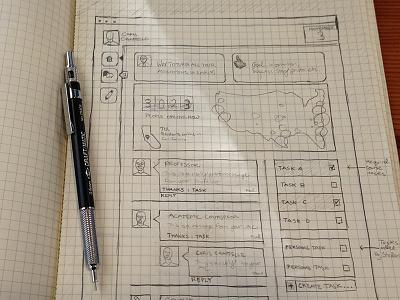 UI Sketch ui ux sketch layout web wireframe prototype notebook draw