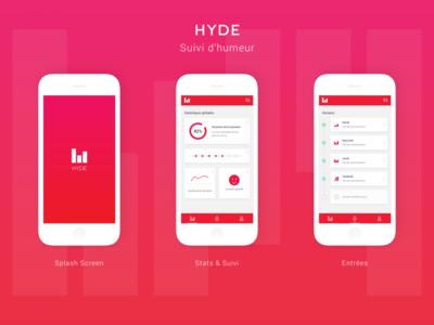 Hyde | App