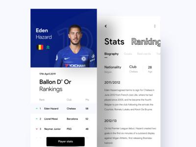 Ballon D'Or Ranking
