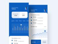 Fitness Tracker App 🏋🏽♀️🏊🏽♂️🏃🏼