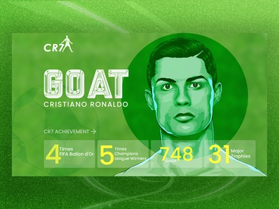 Cristiano Rolando website Hero Area webapp design ui design uxui website heroarea webdesign web templates
