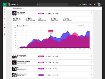 Event Statistic web event statistic dashboard