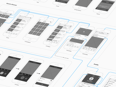 Mobile App Wireframes ios iphone mobile app mockup wireframes