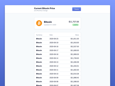 Bitcoin Tracker finance card table list cryptocurrency crypto dark mode toggle codepen ux ui