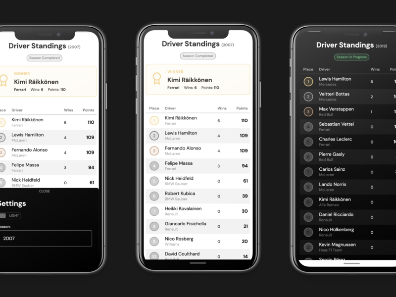 Swipe gestures and driver rankings mobile ui responsive results race racing formula 1 component list ranking leaderboard toggle dark mode night mode mobile swipe animation codepen ux ui